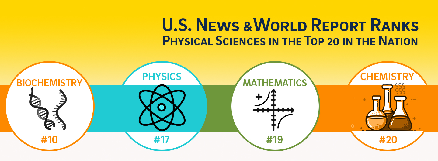 U.S. News and World Report Ranks Physical Sciences in the Top 20 in the Nation